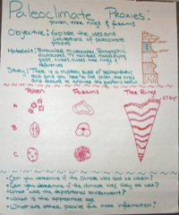 Paleoclimate teaching activity idea poster