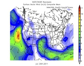 average June wind vectors