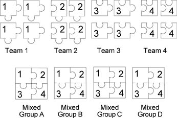 jigsaw diagram