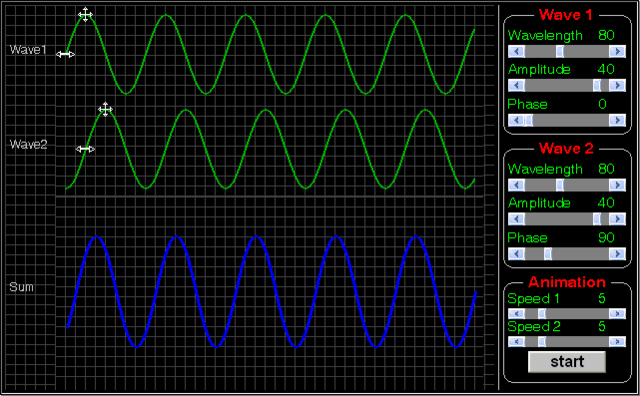 Wave Interference Applet with 90 Degree Phase Difference