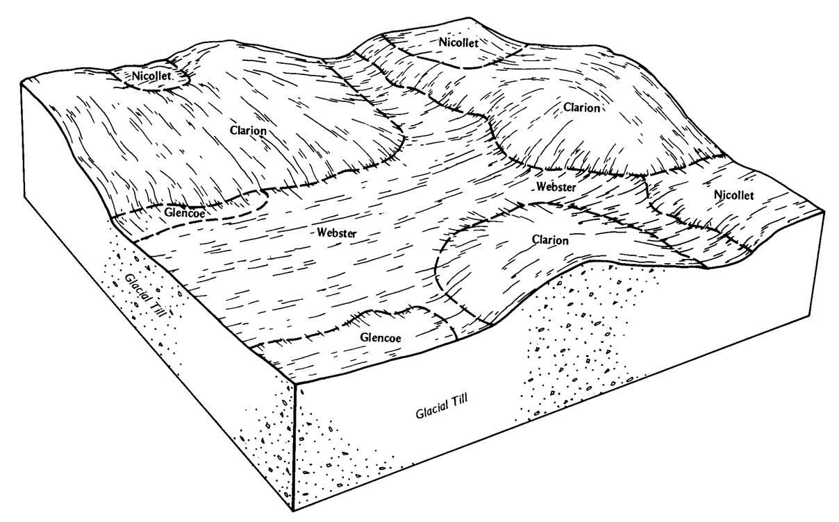 soil geomorphology and landscape modeling in south