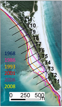 Figure 3: Decadal evolution of the sandwave between 1968 and 2008 showing an aerial photo from 2006 with the other shorelines superimposed; it also shows the location of the across-shore profiles used to assess the sandwave evolution.