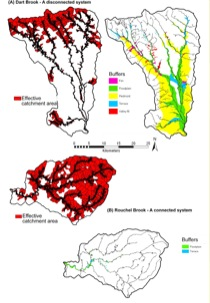 Figure 4 Examples of the role various buffers play in controlling the effective catchment area of two contrasting subcatchments in the upper Hunter catchment.