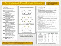 poster 1 of An Introduction to Polychlorinated Biphenyls