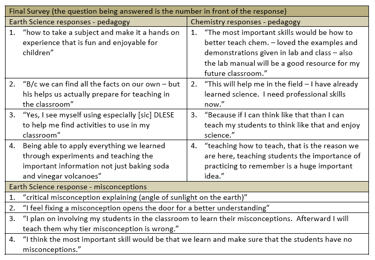 Rutherford survey, important concepts