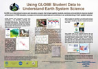Thumbnail image of poster: Using GLOBE Student Data to Understand Earth System Science