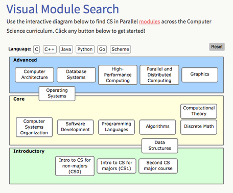 Visual Module Search