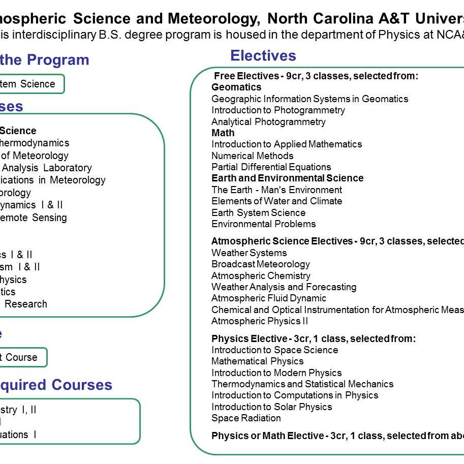 Atmospheric Sciences And Meteorology Bs, North Carolina. Suffolk Community College Classes. Physical Therapist Assistant Salary. Best Caramel Apple Recipe Ebay Auto Financing. Website Design Content Management. Web Filtering Solutions Adoption Agency In Pa. Fashion School New York Oaklawn Family Dental. Harlan Christian School Broadband Los Angeles. Available Domain Names For Sale