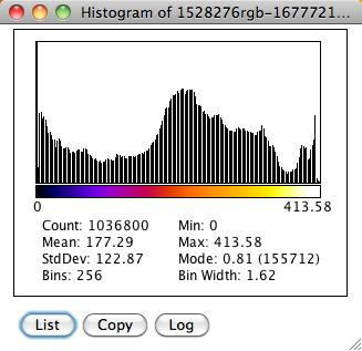 solar_insolation_histogram