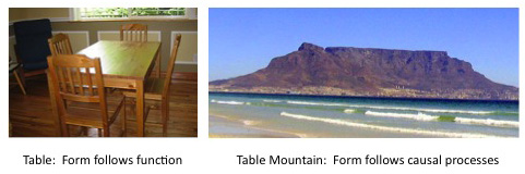 Comparison of Table (furniture) versus Table Mountain