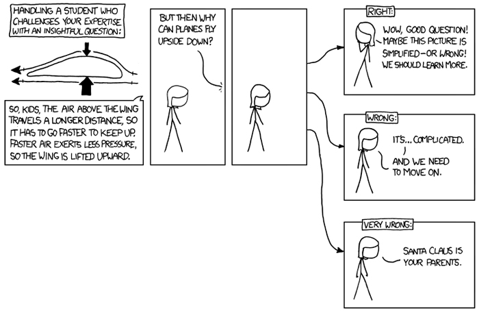 xkcd comic of teacher changing subject