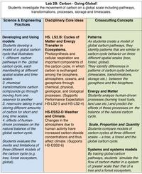 Lab 2B NGSS Table