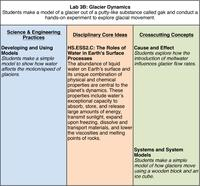 Lab 3B NGSS Table