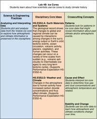 Lab 4B NGSS Table