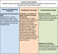 Lab 4C NGSS Table