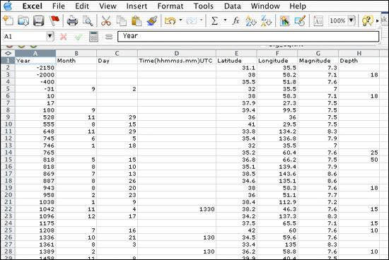 Inspect the data in Excel to check for misaligned data in columns