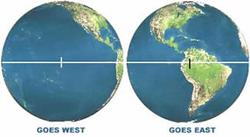 Images of Earth that show the points along the equator above which the GOES East 75 degrees and GOES west 135 degrees satellites are positioned.