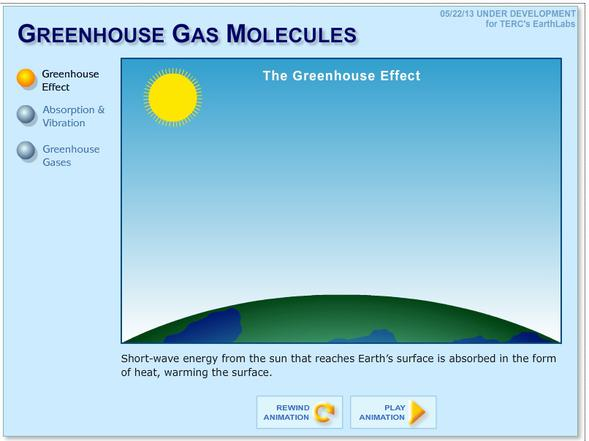 Greenhouse Gas molecule on the move animation