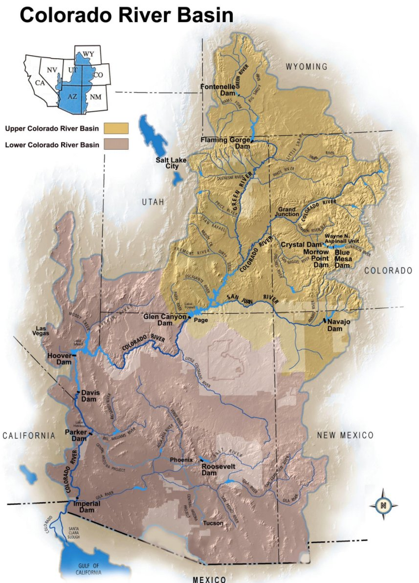 Part A: Reservoirs on the Colorado River
