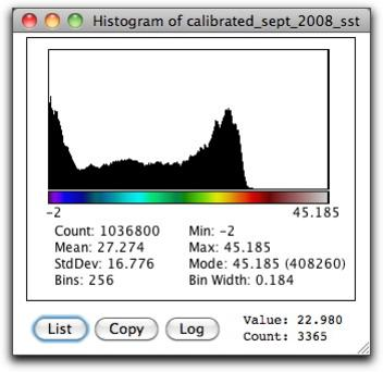histogram_all