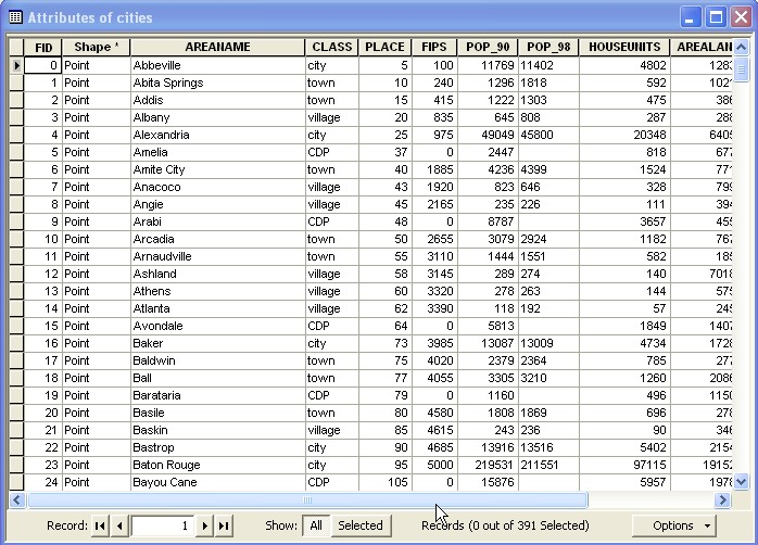 Introduction to symbolization in arcgis for Table attributes