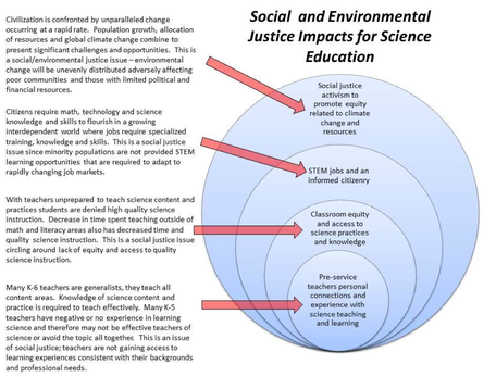 educational research unpublished thesis Selected dissertation abstracts relating to education in the following small states  unpublished phd (2004)  implications for social and educational research in .