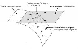 Illustration of Subduction Zone Earthquakes Demo