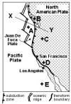 Pacific North American plate boundary