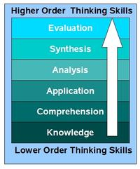 Bloom\'s Taxonomy