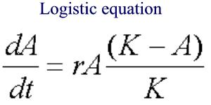 Logistic differential Equation