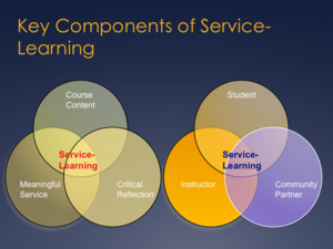Key Components & Partners of Service-Learning
