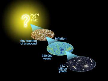 Artist rendition of the origin of the Universe.  Image Credit: NASA/Goddard