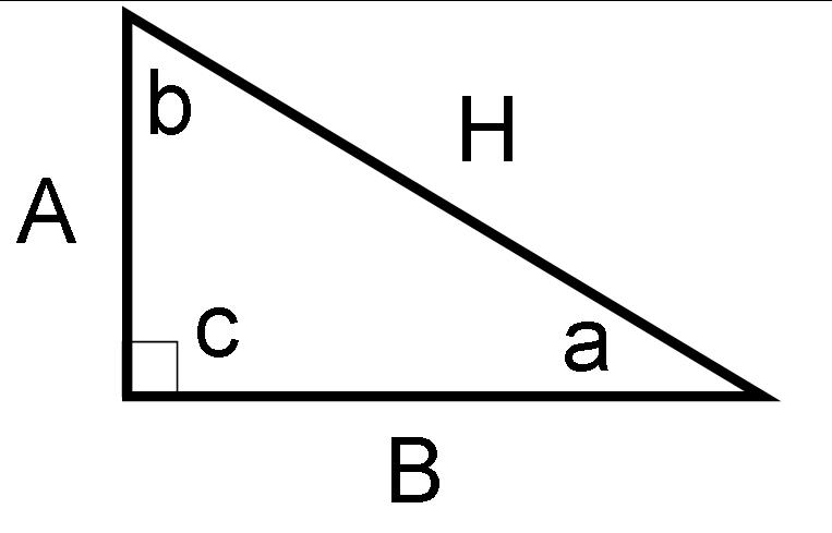 right angled triangle and trigonometry Since the smallest angle is always opposite the shortest side, we will solve for the  value of angle a using the law of cosine a2=b2+c2−2bccos.