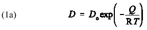 Equation 1a  - Graphical Representation