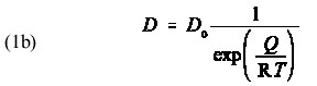 Equation 1b  - Graphical Representation