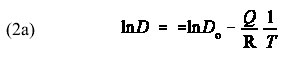 Equation 2a  - Graphical Representation