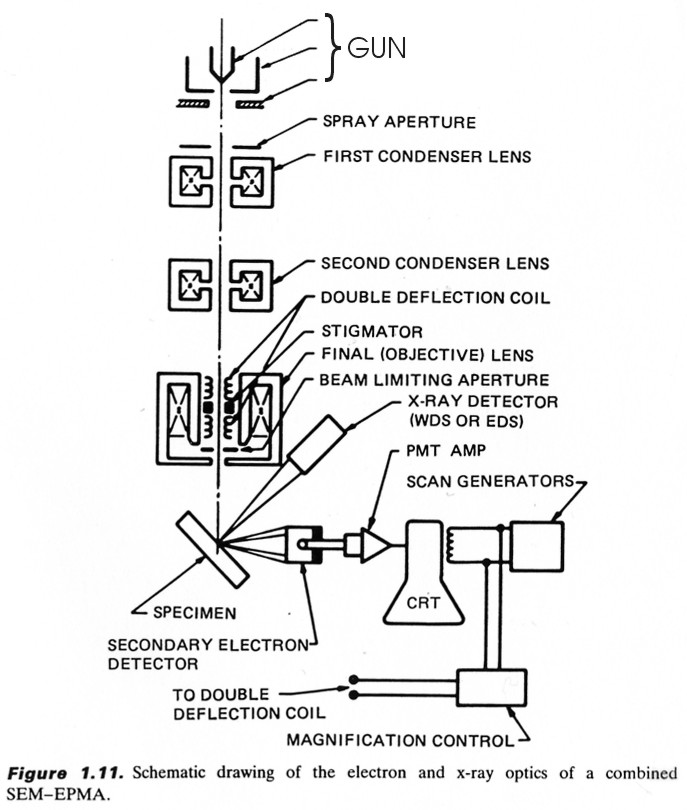 SEM_schematic 1971 corvette wiring diagram pdf 1971 corvette wiper wiring 1971 corvette wiring diagram pdf at mifinder.co