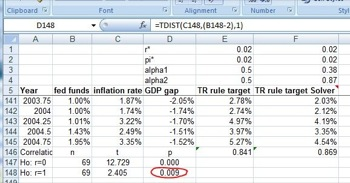 Screen shot from Taylor Rule statistics example
