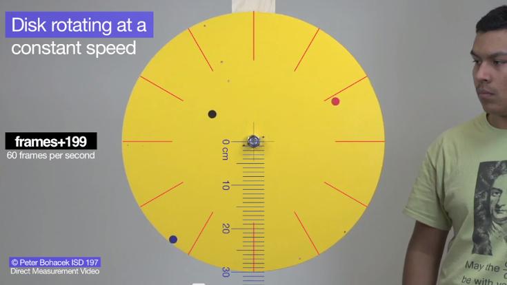rotating disk thumbnail