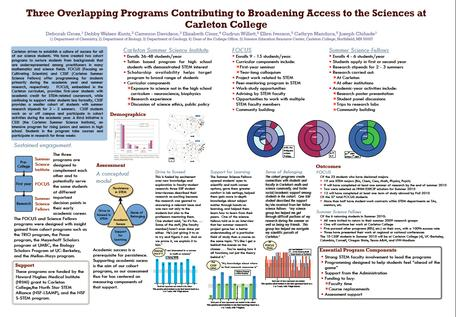 Three Overlapping Programs Contributing to Broadening Access to the Sciences at Carleton College