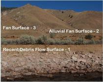 Three alluvial fan surfaces act as sediment traps recording the depositional history of Reservoir Creek, a small (3.6 km^2) sub-basin of the Middle Fork Salmon River, Idaho.