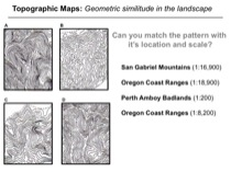 Figure 3. Topographic Maps: Geometric Similitude in the Landscape