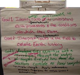 Goals Sheet 1