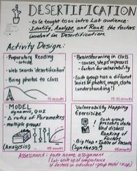 Desertification teaching activity idea poster