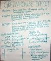 Greenhouse effect of mass teaching activity idea poster