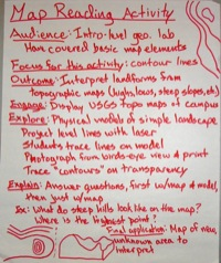 Map reading teaching activity idea poster
