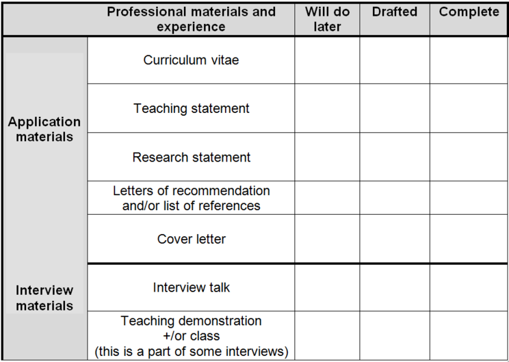 Table 1 Career Prep Assignment