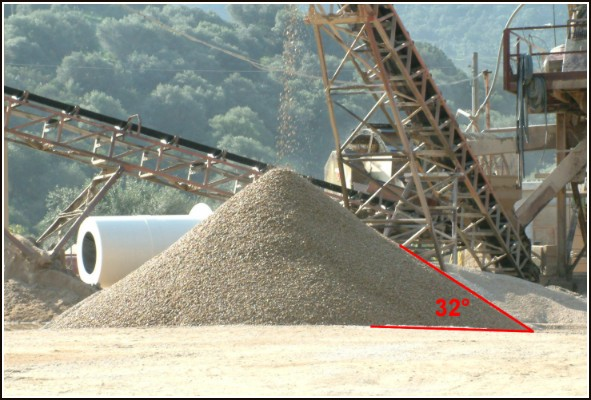 sand and gravel algeria pdf