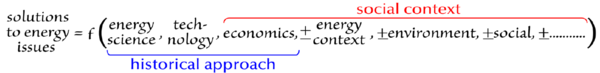 Myers essay Complex Systems 2010 Fig 1