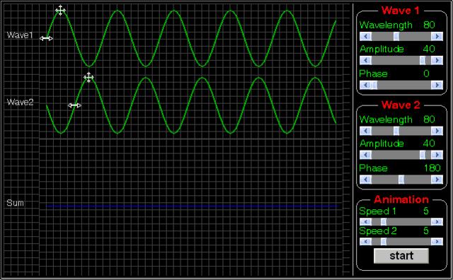 Wave Interference Applet Destructive Interference